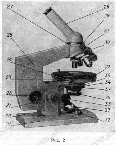 Общий вид микроскопа «Биолам